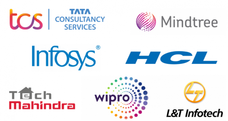 Top 15 IT Companies in India